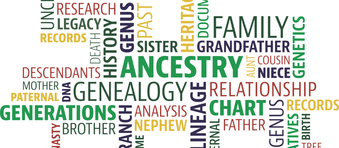 Genealogy-wordcloud-1920x1203